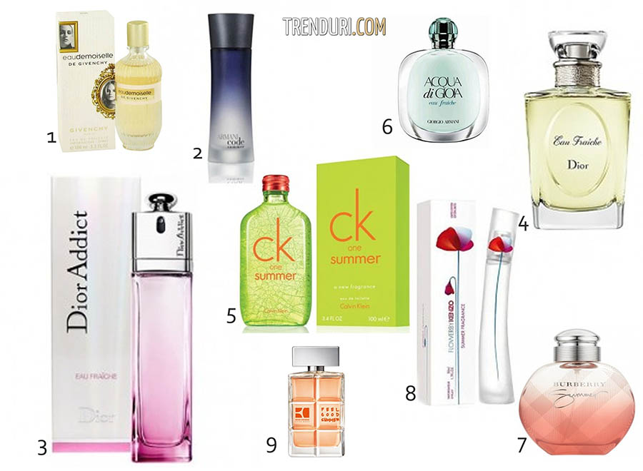 Parfumuri de vara pentru femei